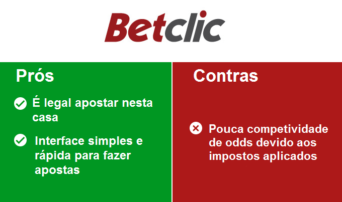 betclic-min