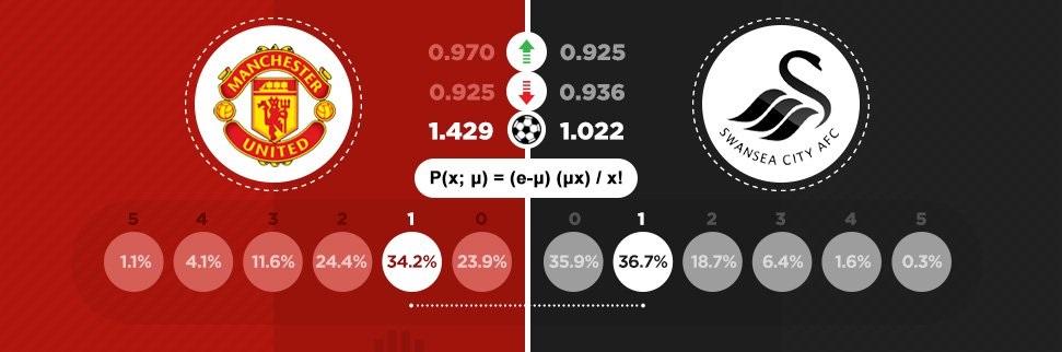 Calculo de apostas multiplas