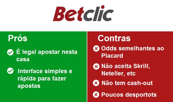 Betclic legalizada em Portugal