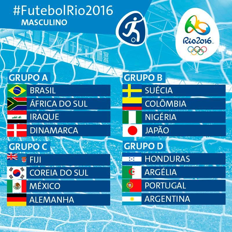 Jogos Olímpicos Calendário Futebol