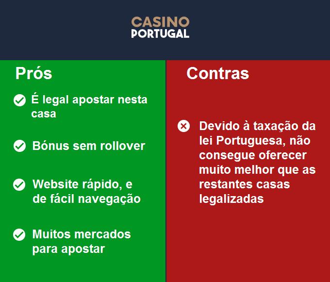 Casino Portugal Apostas Desportivas Online