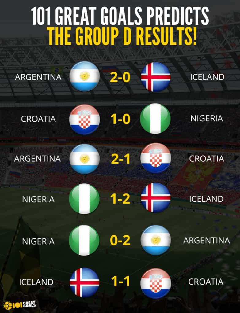 group_d_predictions__O0dpC